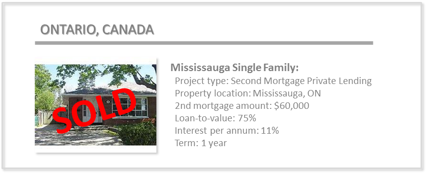 past deals - 2nd mortgage mississauga