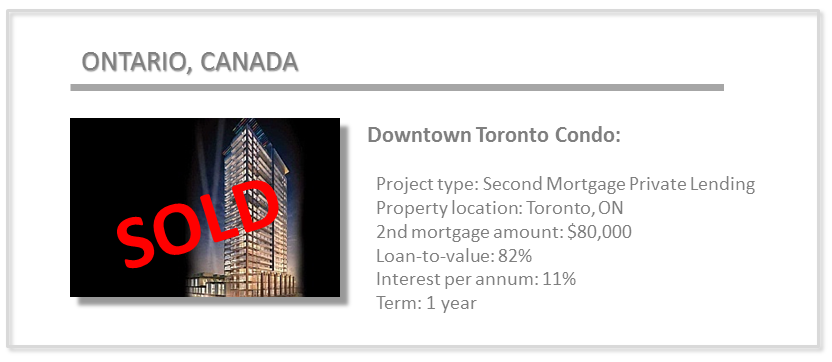 past deals - downtown toronto 2