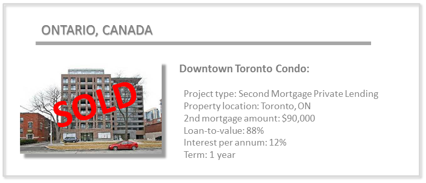 past deals - downtown toronto