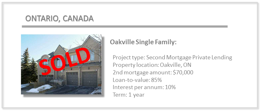 past deals - oakville