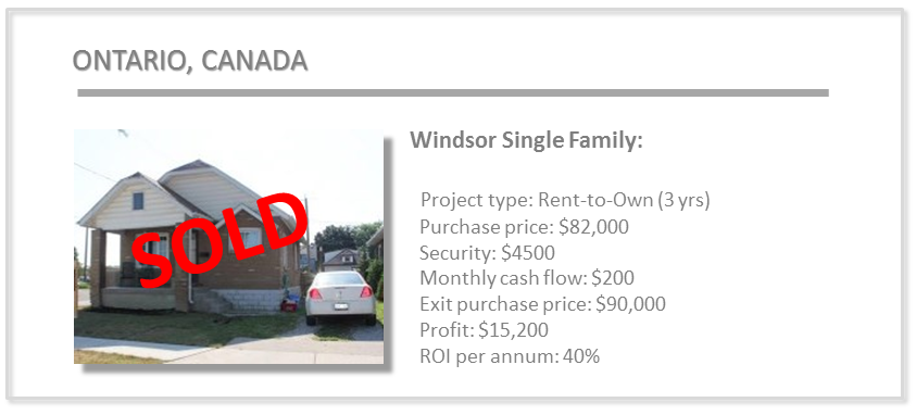 past deals - windsor single family